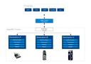 OpenRC Diagramm