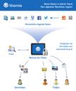 Themis - den digitalen Nachlass regeln